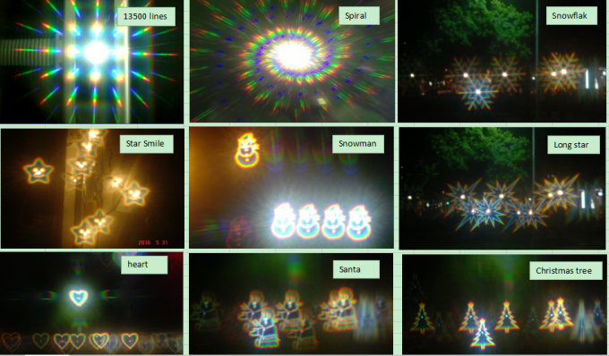 Christmas Snowman Party 3D Fireworks Glasses Rainbow paper diffraction glasses